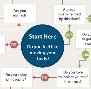 What's your yoga style? | Yogatrail | Yoga for CE | Scoop.it