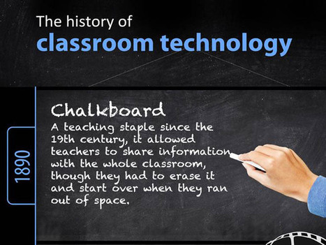 13 Examples Of The Evolution Of Classroom Technology | MyScoopIt | Scoop.it