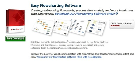 Flowcharting Software - Download SmartDraw FREE and easily create great looking flowcharts and more | 21st Century Tools for Teaching-People and Learners | Scoop.it