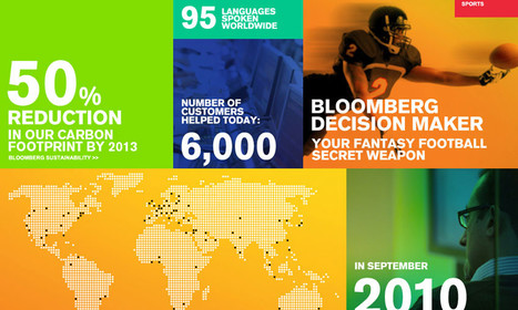 Infographic Of The Day: Bloomberg & Frog Turn Raw Data Into Branding | visual data | Scoop.it