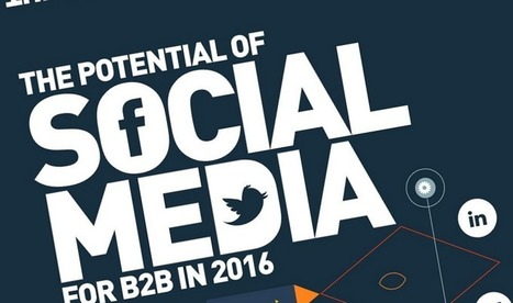 The Potential of Social Media for B2B in 2016 [Infographic] | INFOGRAPHICS | Scoop.it