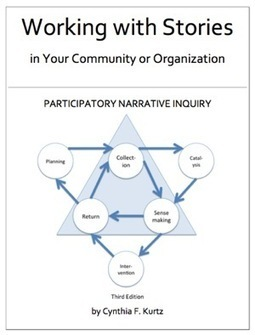 Working with Stories   Strengths based approach...   Organisation Development   Scoop.it