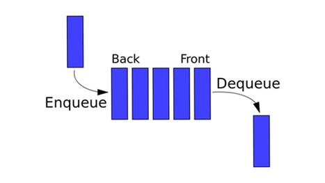 Bayesian Deep Learning Part II: Bridging PyMC3