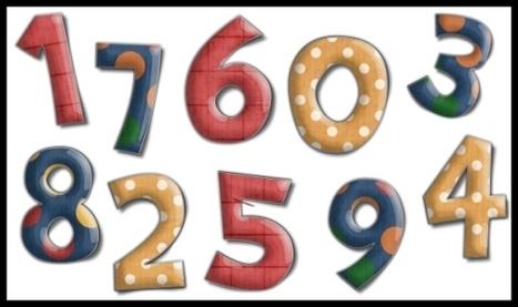 Phone numbers - crosswords and audio quiz   EFL Interactive Games and Quizzes   Scoop.it