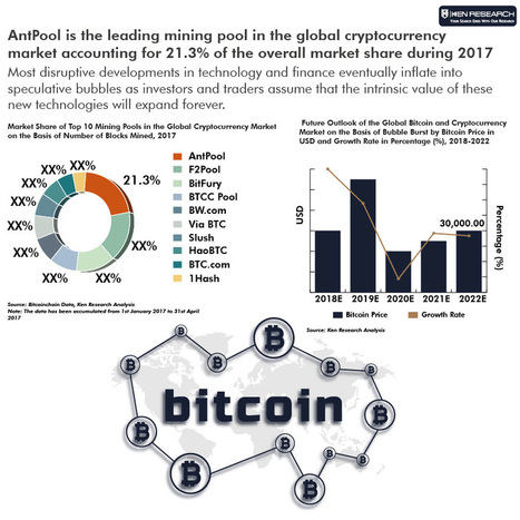Bassiana mining bitcoins meydan racecourse dubai betting odds