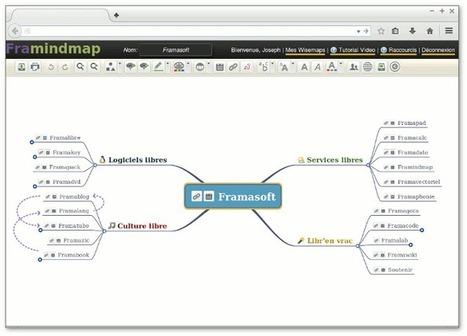 Framindmap évolue... gros changements ! | web 2.0 , outils internet, reseaux sociaux, community manager et tous sujets | Scoop.it