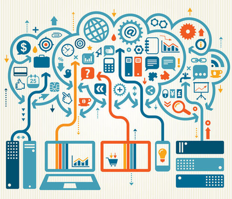 How The Internet Of Things Fundamentally Transforms Marketing | Social net(work & fun) | Scoop.it