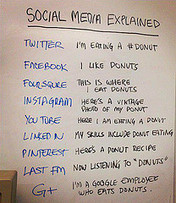 Being a Good Colleague with Social Media | Social Media & E-learning | Scoop.it