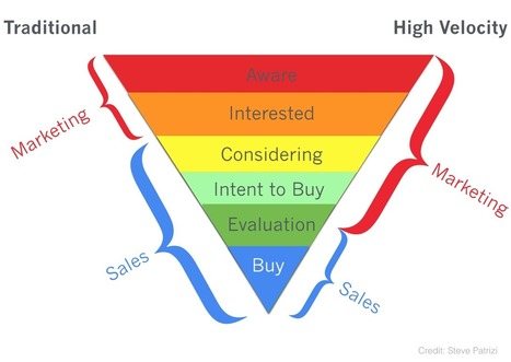 The Expanding Role Of Marketing In SaaS Companies   Agile Payments   21st_Century Good: Social and Content   Scoop.it