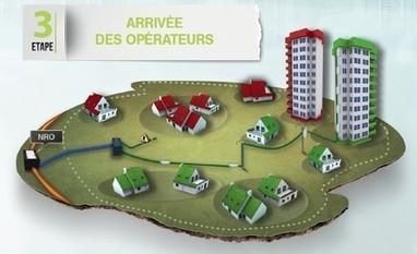 Un guide de la fibre optique pour les collectivités (DegroupNews) | Réseaux et infrastructures numériques | Scoop.it