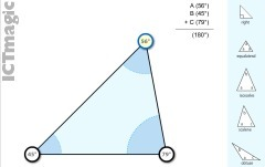 Triangle Angles (Driehoeken en graden) | ICT Education | Scoop.it