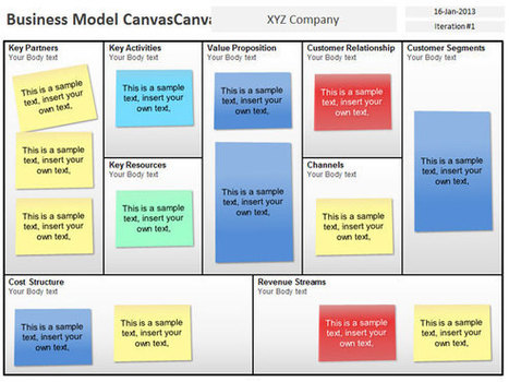 Free Business Model Canvas Template For Powerpo