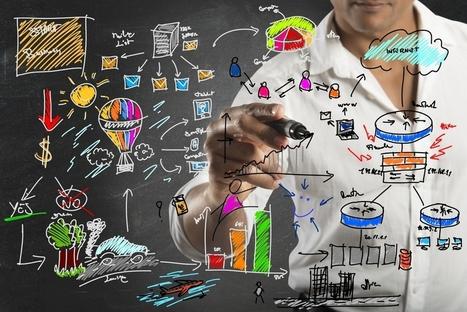 Top 10 Workplace Trends for 2014 | Web Marketing Random | Scoop.it