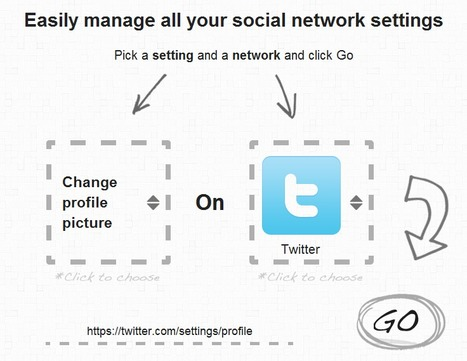 Easily manage all your social network settings | Time to Learn | Scoop.it