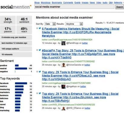 3 Social Media Metrics Your Business Should Track | Social Media Examiner | SM | Scoop.it