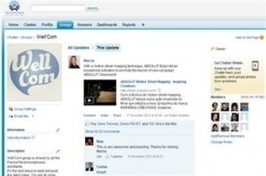 Pernod Ricard connecte 18800 collaborateurs à son réseau social d'entreprise | Travail collaboratif et réseau social d'entreprise | Scoop.it