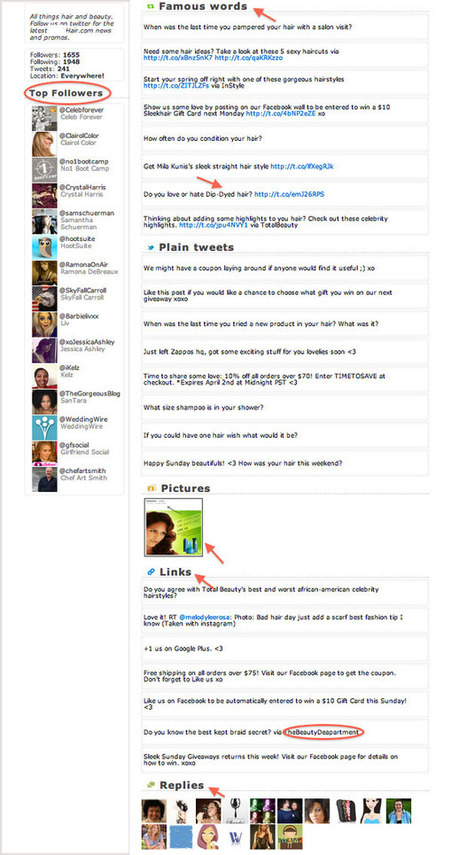 Pinterest SEO: Creating Perfect Link Building Personas with Pinterest   Pinterest SEO   Scoop.it