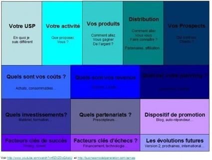 Le Product Manager, un Chef d'Orchestre pour vos produits et services ! | Gestion de projet web | Scoop.it