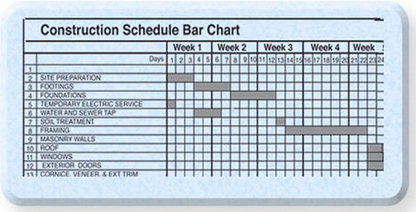 scheduling chart in excel