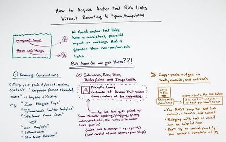 How to Acquire Anchor Text-Rich Links Without Resorting to Spam or Manipulation - Whiteboard Friday | Digital | Scoop.it