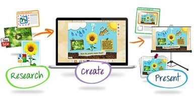 Research, create, and present school projects online - Biteslide   Creative Tools... and ESL   Scoop.it