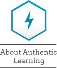 Authentic Student Learning | Kathy Schrock's Guide to Everything | 21st Century Teaching and Learning Resources | Scoop.it