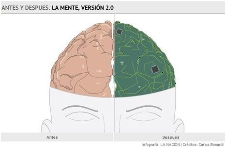 Cómo Internet está cambiando la forma en que funciona el cerebro humano | didac-TIC-a | Scoop.it
