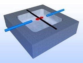 Physicists develop a new approach to quantum computing | ZeitNews | leapmind | Scoop.it