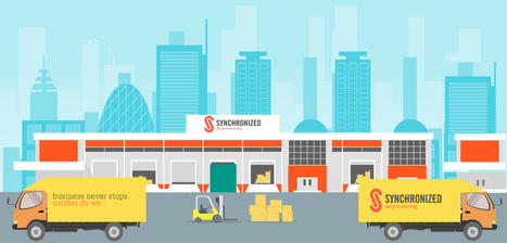 The Current State Of E-Commerce Logistics | Bes