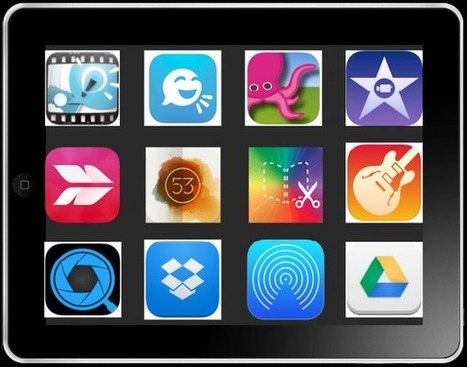 App Smashing: 5 Apps for Student Learning | iPad Apps for Middle School | Scoop.it