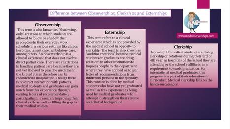 Medical Clinical Observership, Externship, Clerkship USA, ECFMG ...
