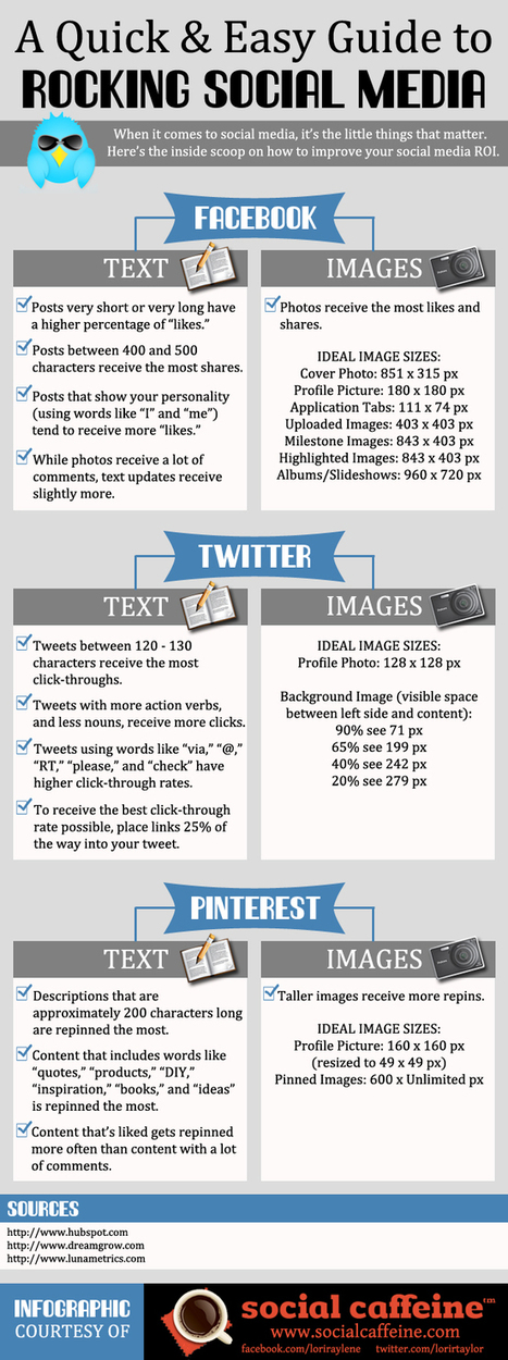 A Quick & Easy Guide to Rocking Social Media (Infographic) | Visual Content Strategy | Scoop.it