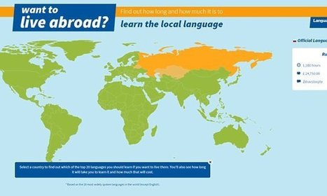 Infographics And Language Learning Scoopit - World of languages infographic