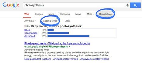 Reading level - Search Help   #AusELT Links   Scoop.it