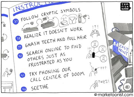 """Opening the Box"" Cartoon | @tomfishburne Marketoonist | Digital-By-Design | Scoop.it"