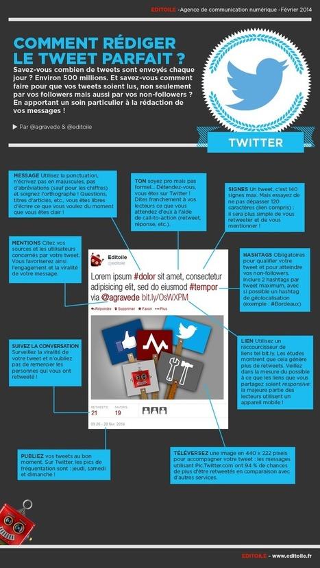 [Infographie] Comment rédiger le tweet parfait ?   tice   Scoop.it