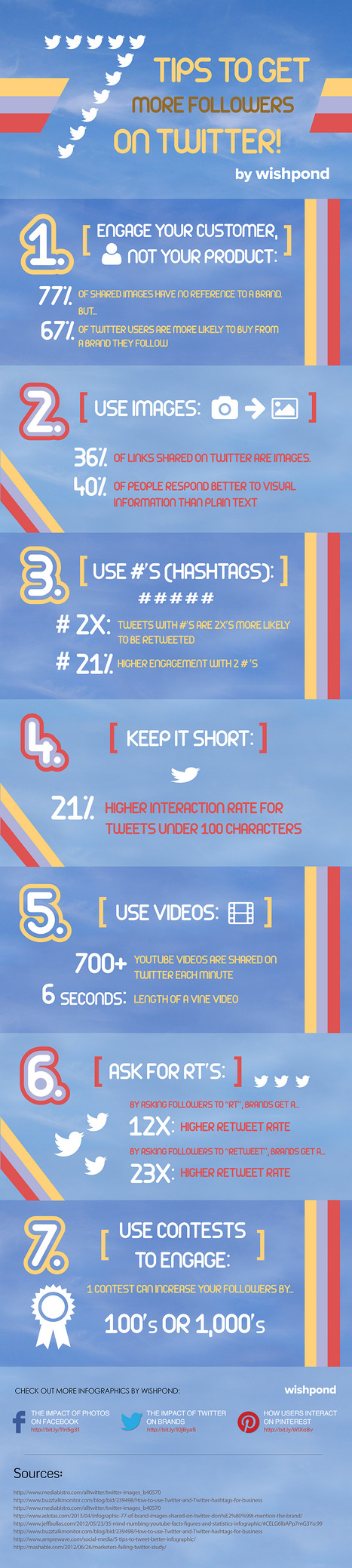 Infographic: 36% of all shared links on Twitter are photos | visualizing social media | Scoop.it