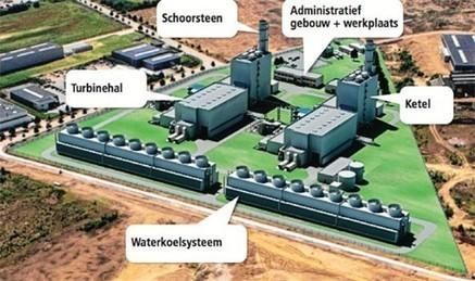 Nieuwe stoom-en gascentrale in Dilsen-Stokkem | Limburg klimaatneutraal | Scoop.it