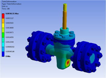 FEA Stress Analysis Services, Piping Analysis,