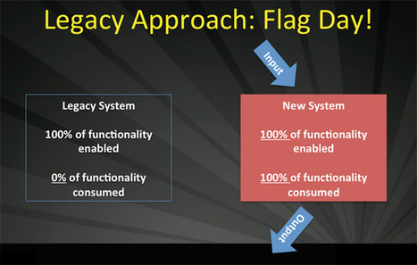 Upgrading Infrastructure With Agile Principles Using Dark Architecture   Agile is eating the world   Scoop.it