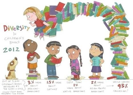Artist Illustrates Dramatic Lack of Diversity in Kid's Books - mediabistro.com | children's books | Scoop.it