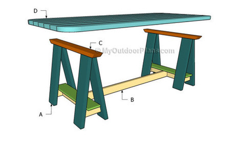 Sawhorse Table Plans | Free Outdoor Plans - DIY Shed, Wooden Playhouse, Bbq, Woodworking Projects | Diy Furniture Plans | Scoop.it