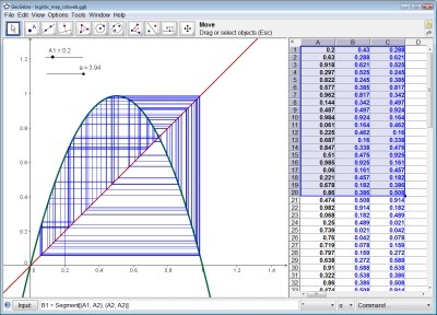 GeoGebra | Secondary Math Education | Scoop.it