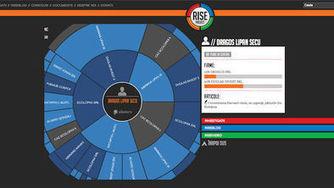 Proyectos de datos masivos en red para controlar al poder | Diálogos sobre Gobierno Abierto | Scoop.it
