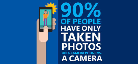 90% of People Have Only Taken a Photo with a Camera Phone in Their Lifetime? | Photography and society | Scoop.it