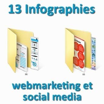 13 infographies webmarketing et social media   Digital & Mobile Marketing Toolkit   Scoop.it