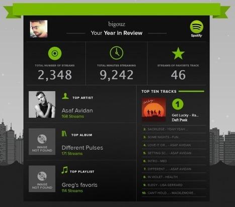 Spotify : les plus grands succès musicaux de cette année | Geeks | Scoop.it