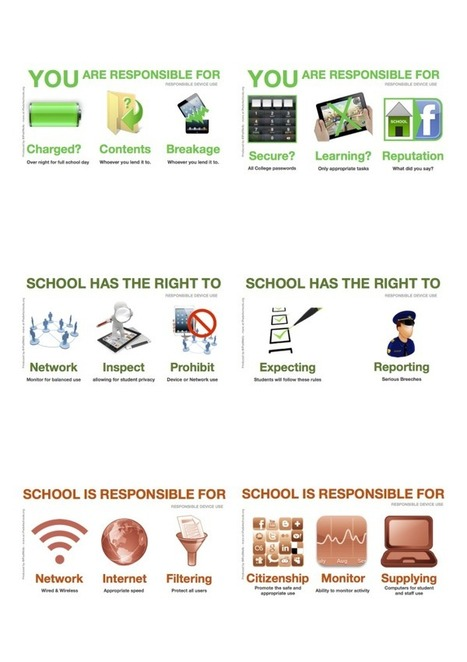 iPad Responsible Use - IPAD 4 SCHOOLS | E-learnig | Scoop.it