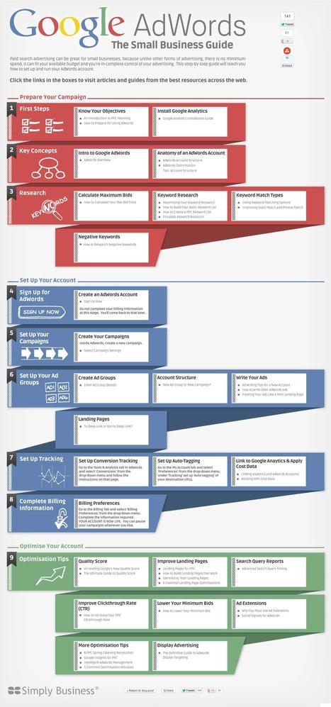 Google AdWords: The Small Business Guide | Time to Learn | Scoop.it