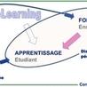 Le numérique en formation